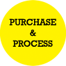 jagran solutions - purchase & process
